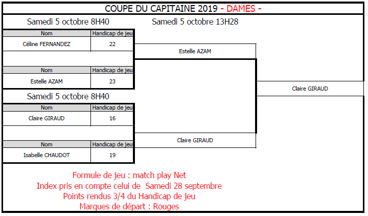 res coupe capitaine dames